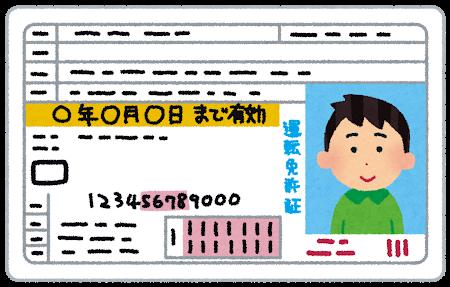 免許証更新 何年ごと 出産 入院 有効期限 年齢