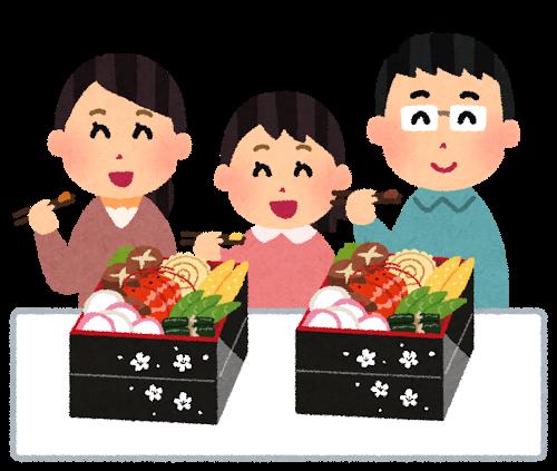 おせち料理とは?起源と歴史や具材の意味を子供向けにわかりやすく!